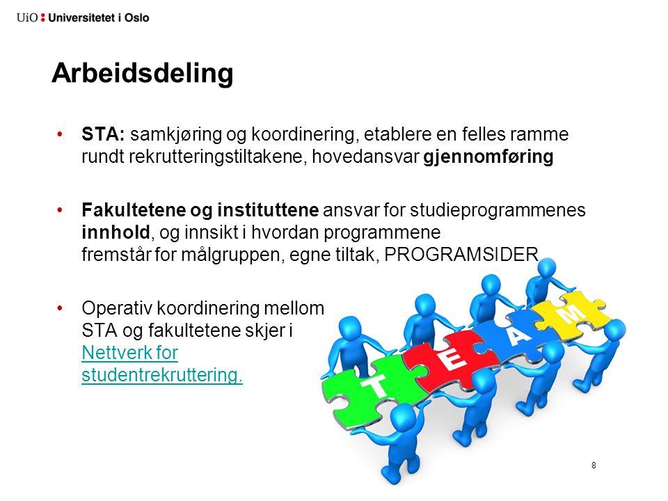 Arbeidsdeling STA: samkjøring og koordinering, etablere en felles ramme rundt rekrutteringstiltakene, hovedansvar gjennomføring.