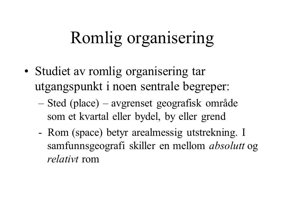 Romlig organisering Studiet av romlig organisering tar utgangspunkt i noen sentrale begreper: