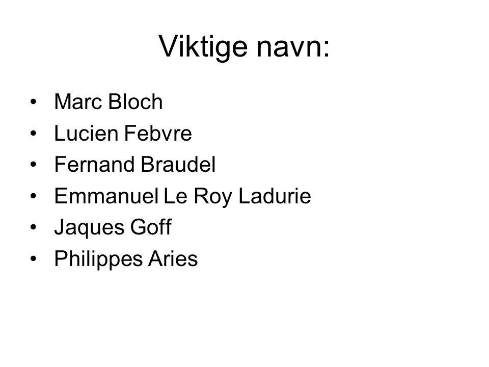 Viktige navn: Marc Bloch Lucien Febvre Fernand Braudel