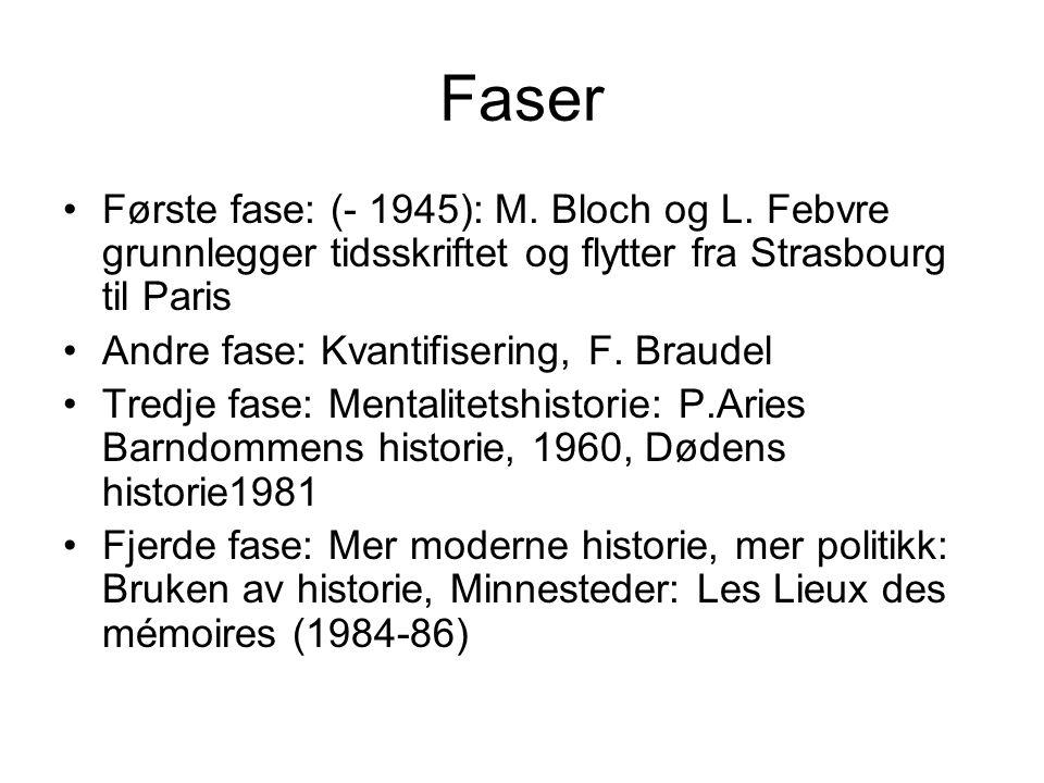 Faser Første fase: (- 1945): M. Bloch og L. Febvre grunnlegger tidsskriftet og flytter fra Strasbourg til Paris.