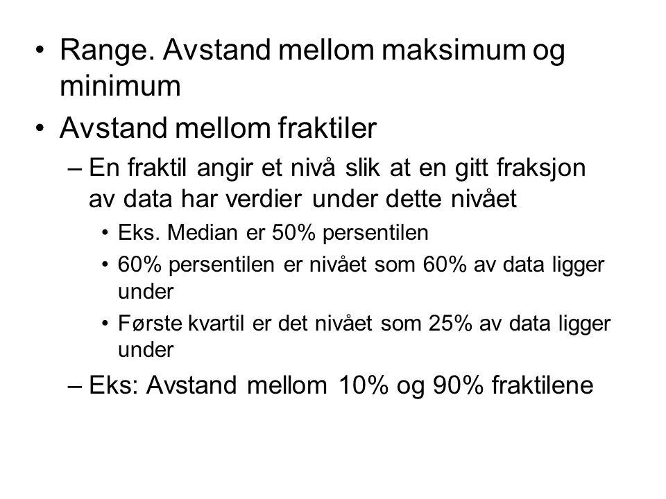 Range. Avstand mellom maksimum og minimum Avstand mellom fraktiler