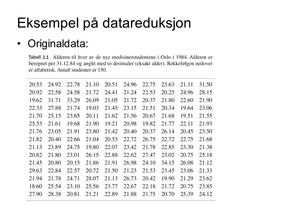 Eksempel på datareduksjon