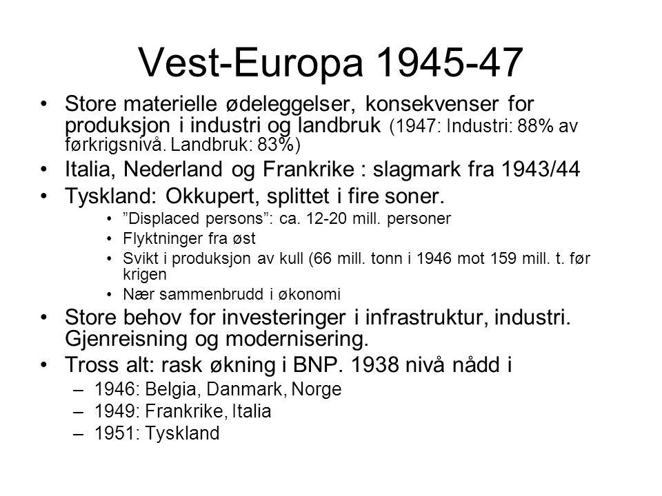 Vest-Europa 1945-47