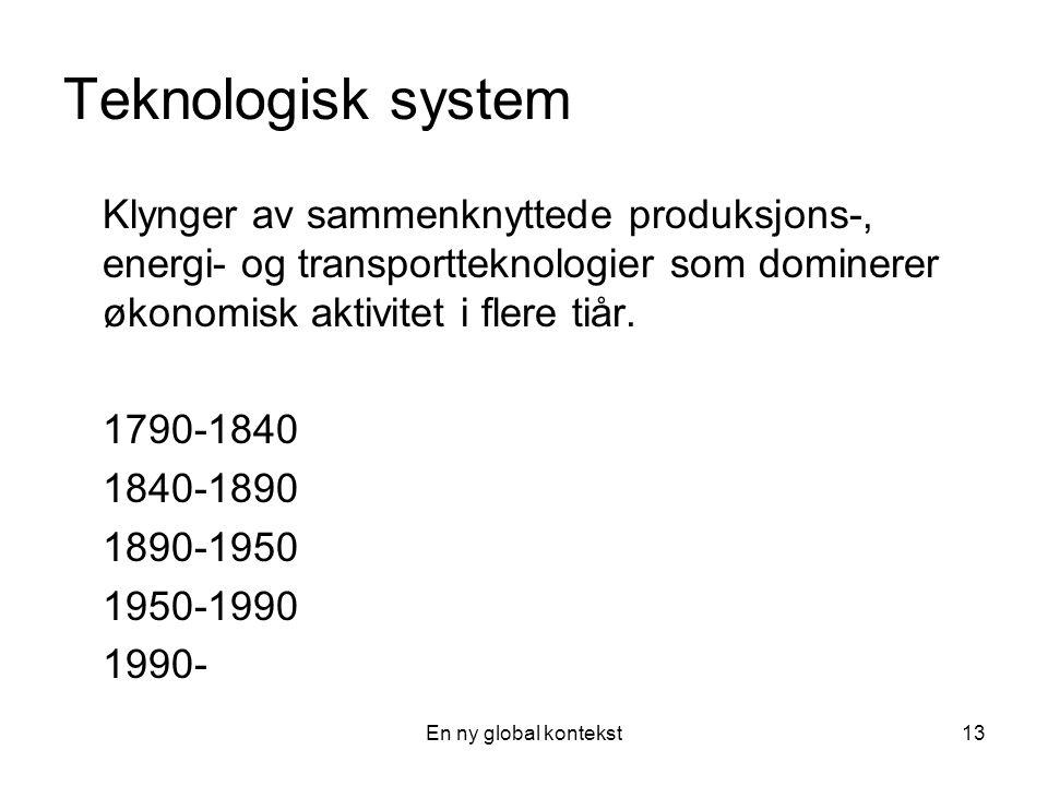 Teknologisk system Klynger av sammenknyttede produksjons-, energi- og transportteknologier som dominerer økonomisk aktivitet i flere tiår.