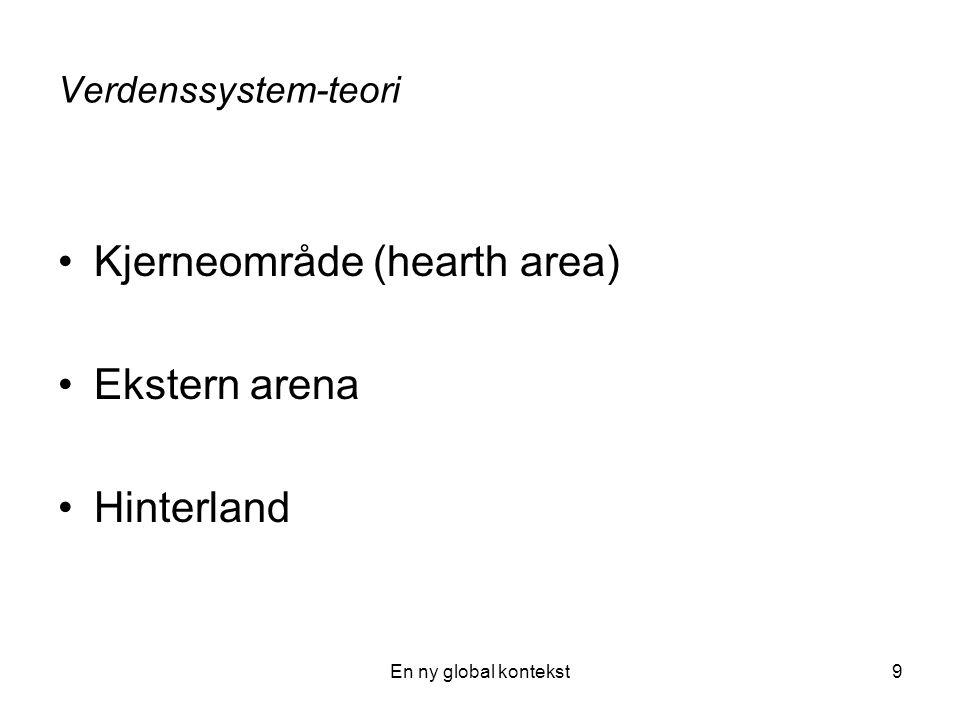 Kjerneområde (hearth area) Ekstern arena Hinterland