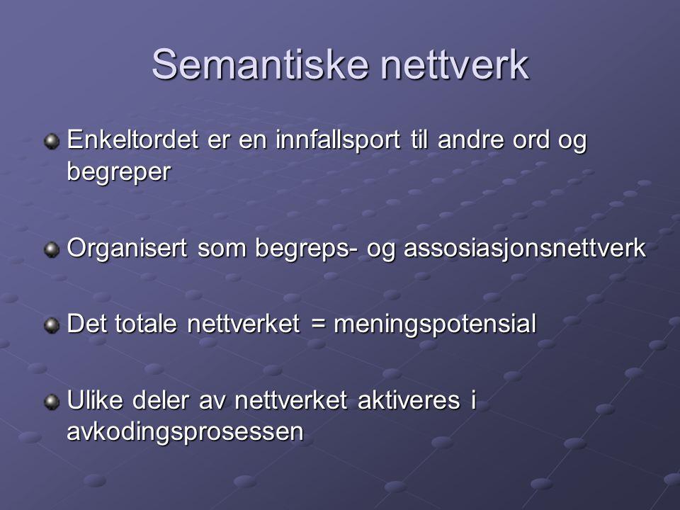 Semantiske nettverk Enkeltordet er en innfallsport til andre ord og begreper. Organisert som begreps- og assosiasjonsnettverk.