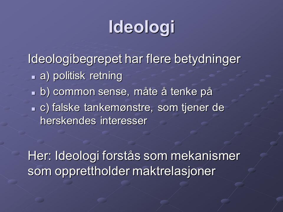 Ideologi Ideologibegrepet har flere betydninger