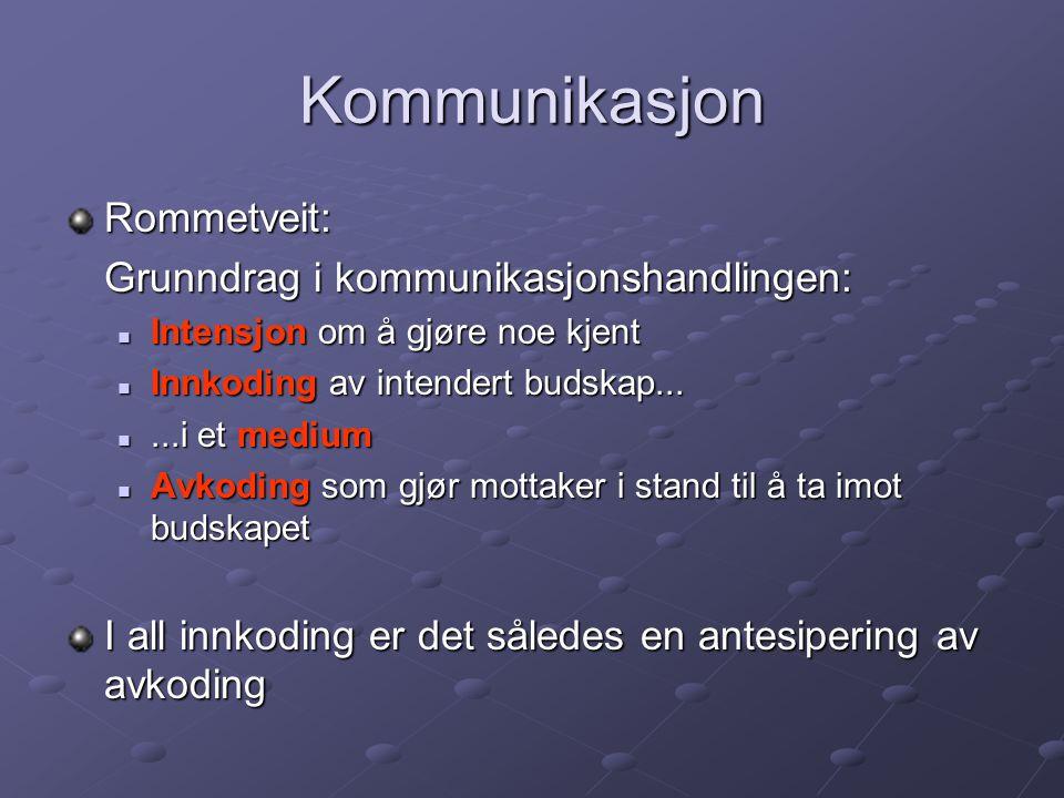 Kommunikasjon Rommetveit: Grunndrag i kommunikasjonshandlingen: