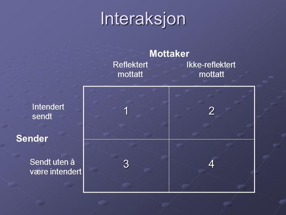 Interaksjon 1 2 3 4 Mottaker Sender Reflektert Ikke-reflektert mottatt