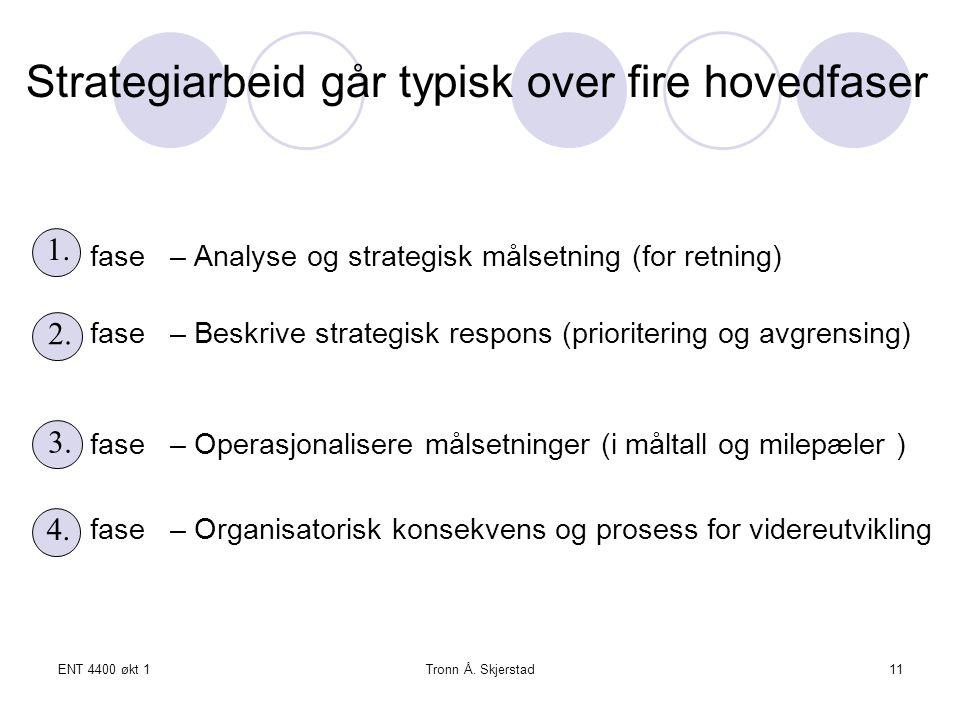 Strategiarbeid går typisk over fire hovedfaser