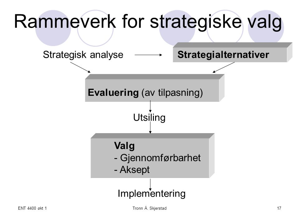 Rammeverk for strategiske valg