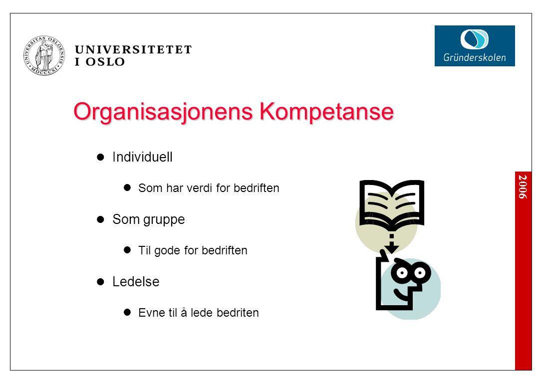 Organisasjonens Kompetanse