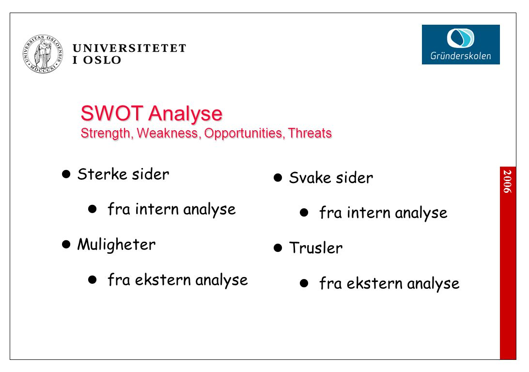 Strategisk Analyse Ekstern analyse Segmentering Intern analyse