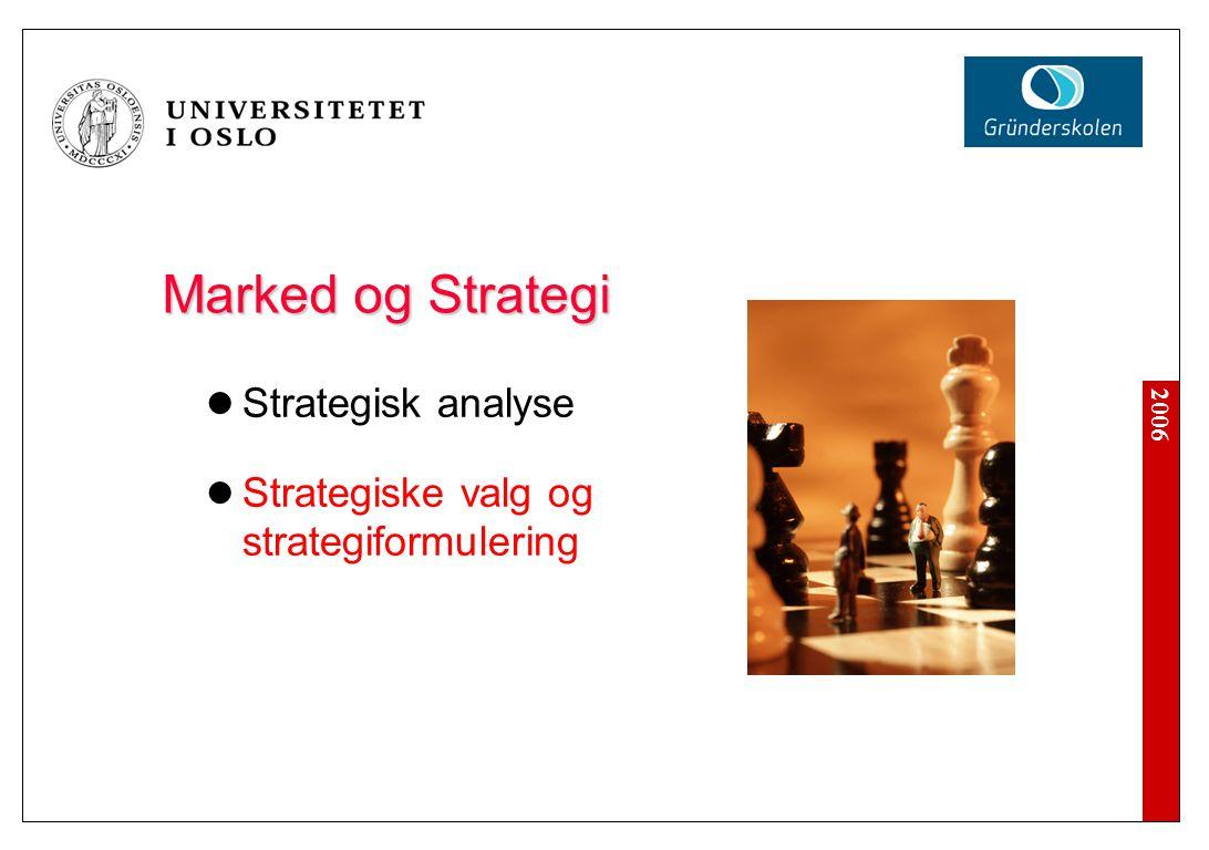 Relativ markedsandel Markedsvekst Boston Consulting Group Høy Lav