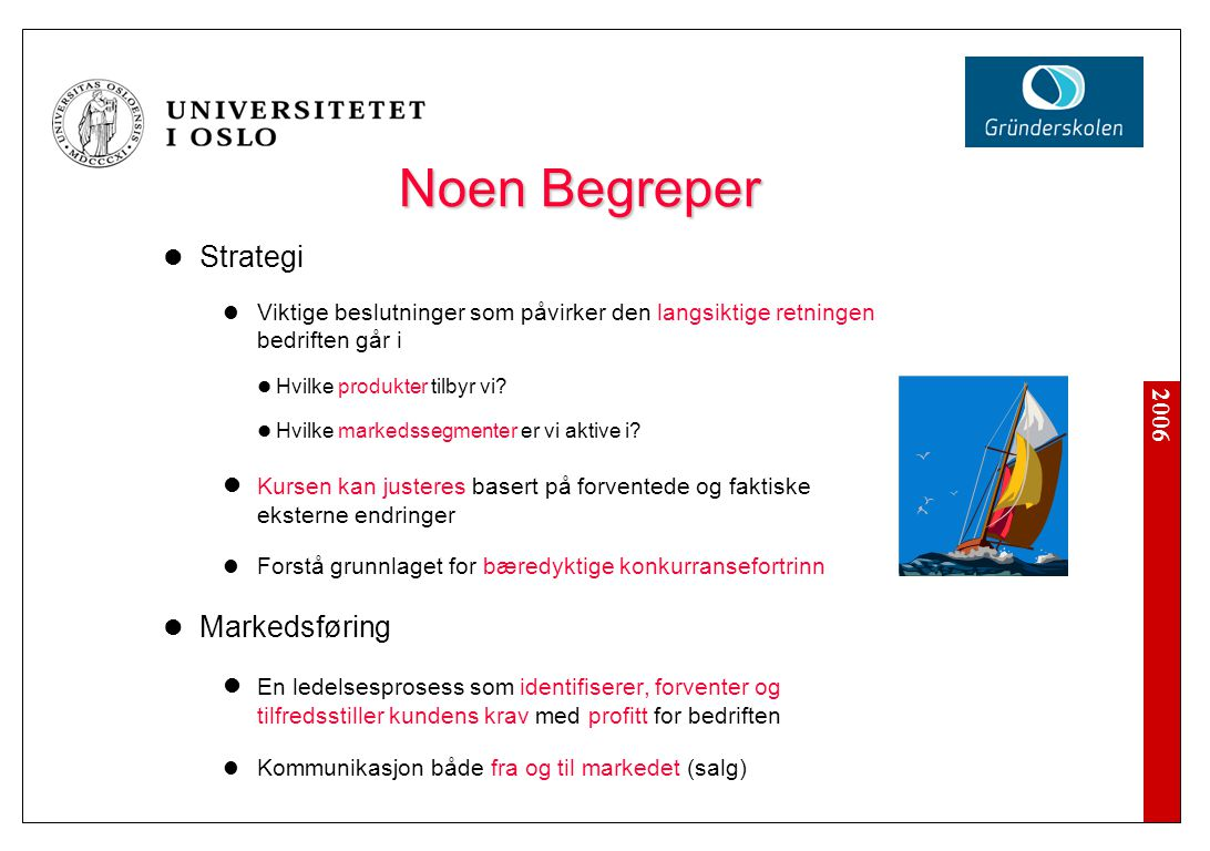 Marked og Strategi Strategisk analyse