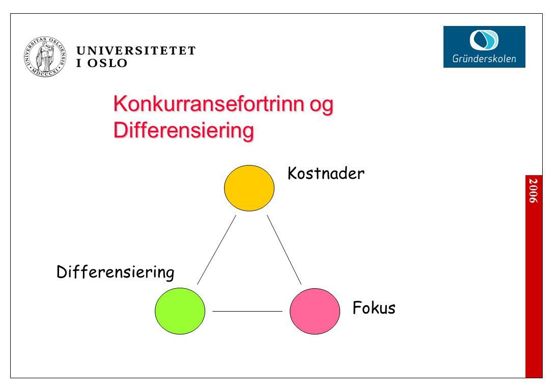 Målsettinger Kriterier Hierarki (MBO)
