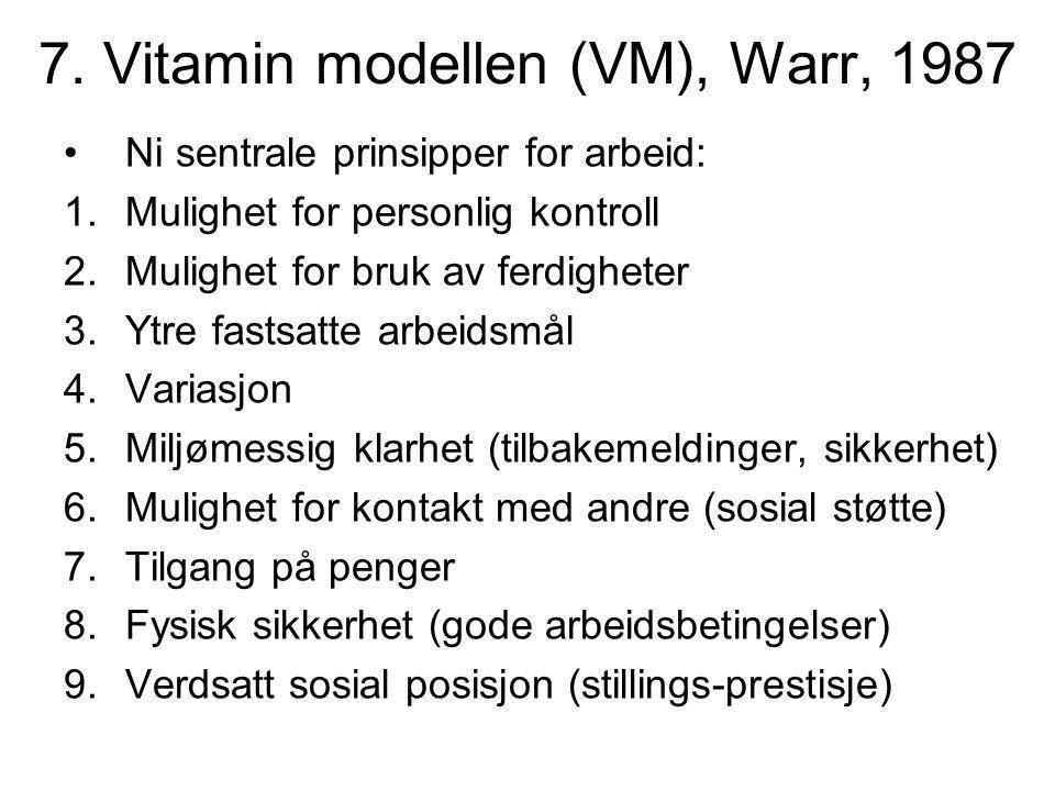 7. Vitamin modellen (VM), Warr, 1987