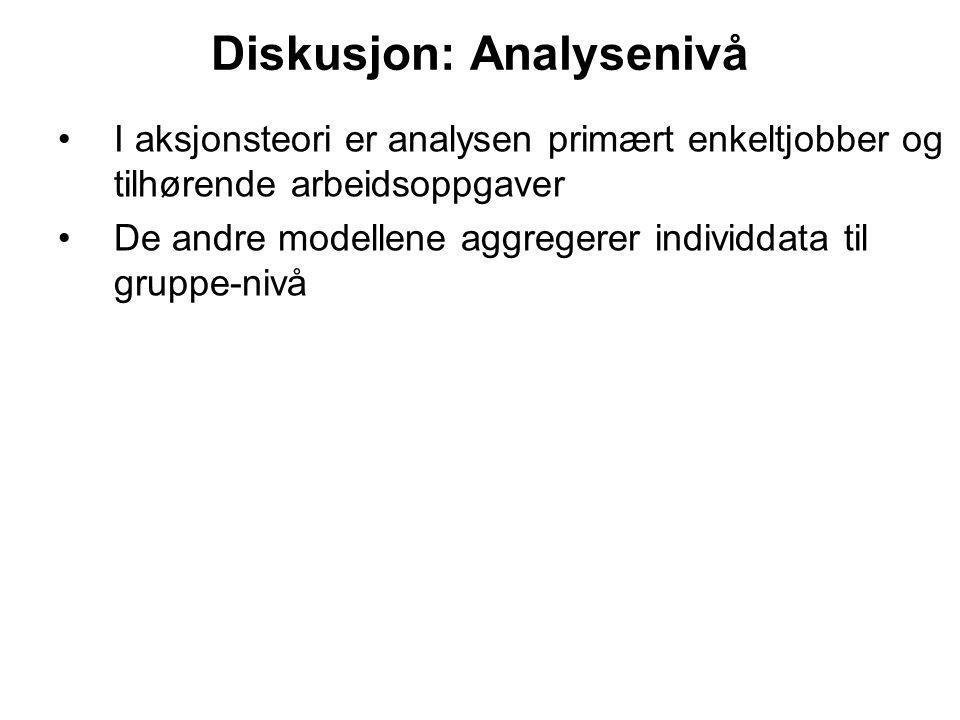 Diskusjon: Analysenivå