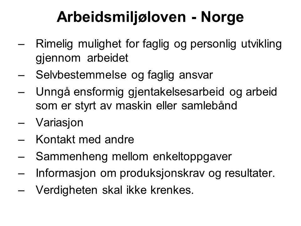 Arbeidsmiljøloven - Norge