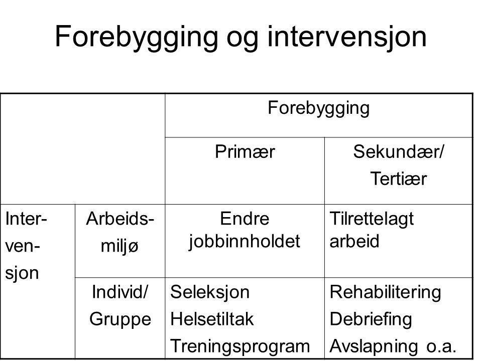 Forebygging og intervensjon