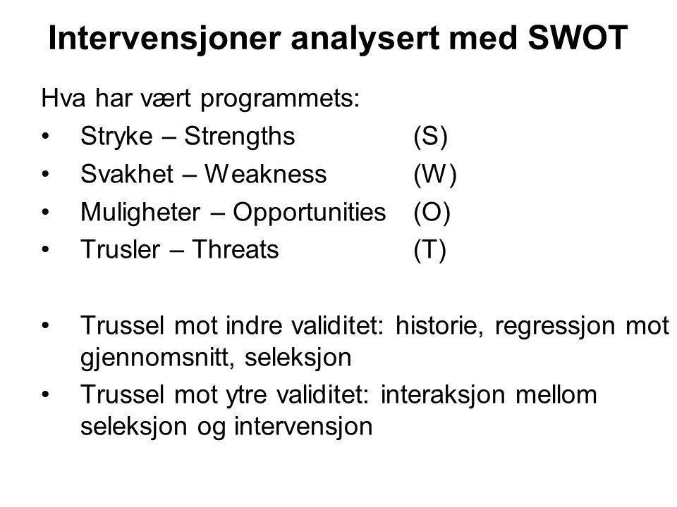 Intervensjoner analysert med SWOT