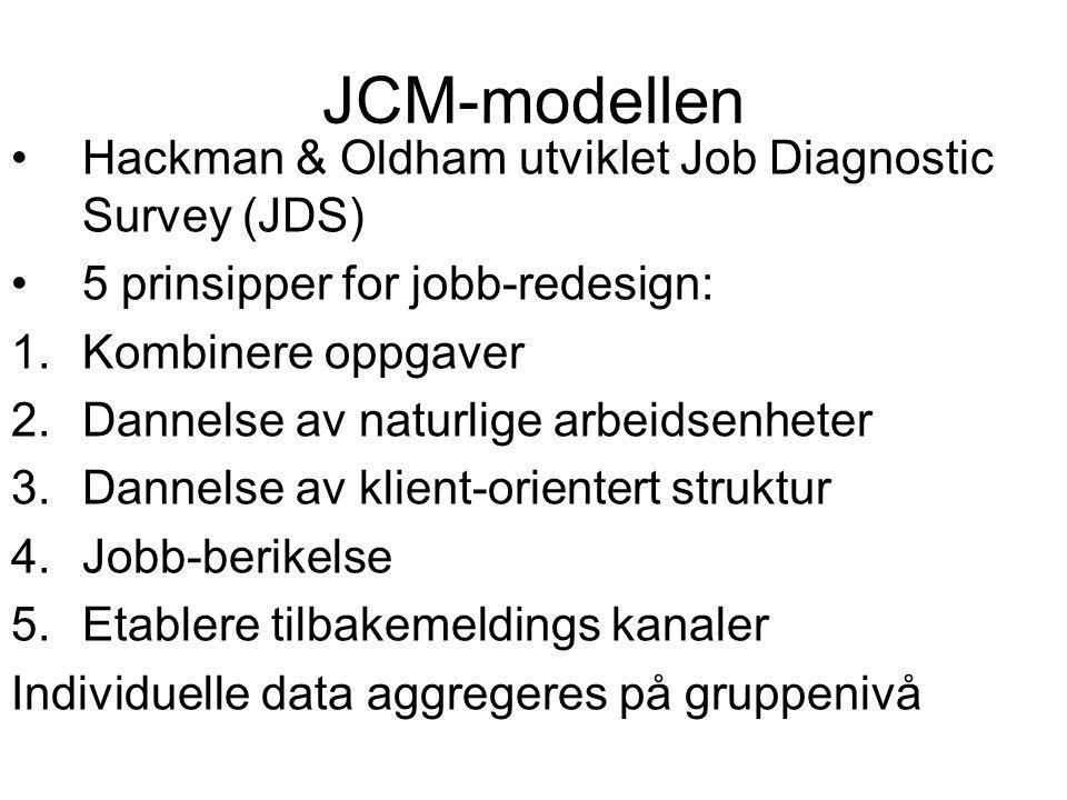 JCM-modellen Hackman & Oldham utviklet Job Diagnostic Survey (JDS)