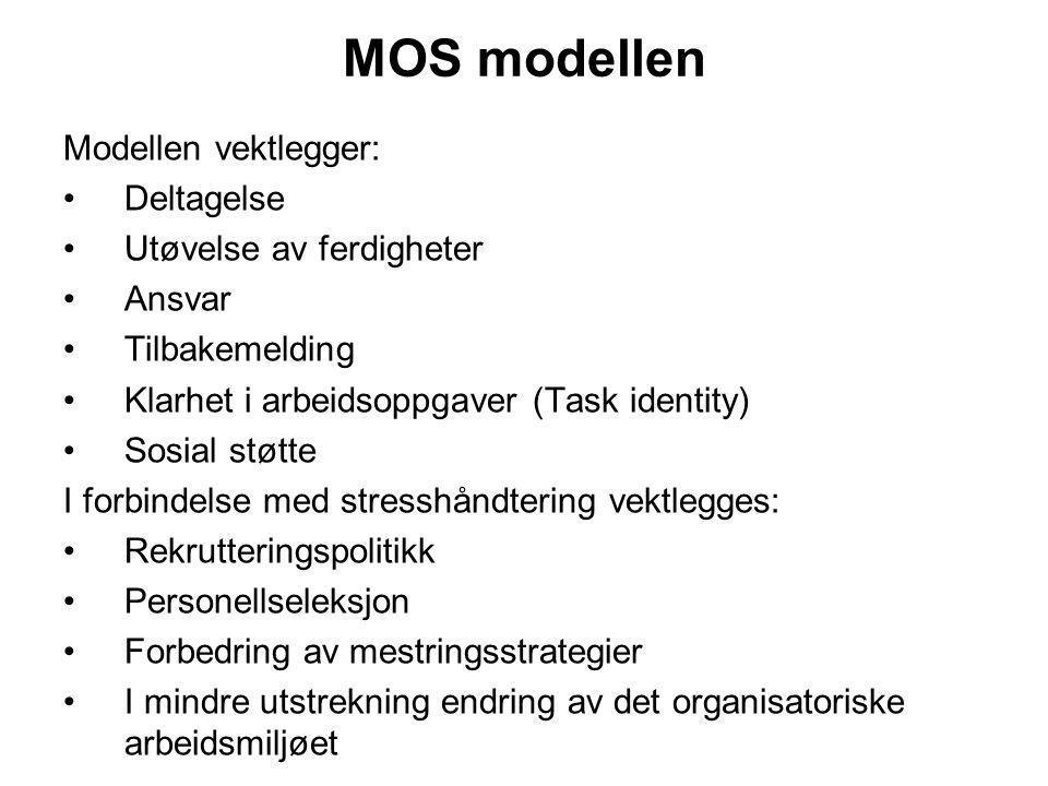 MOS modellen Modellen vektlegger: Deltagelse Utøvelse av ferdigheter