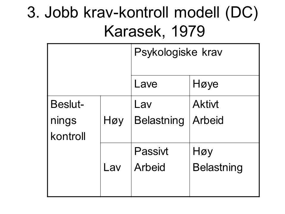 3. Jobb krav-kontroll modell (DC) Karasek, 1979
