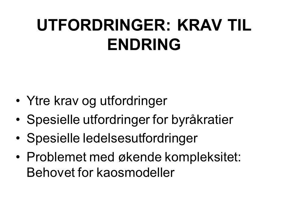 UTFORDRINGER: KRAV TIL ENDRING