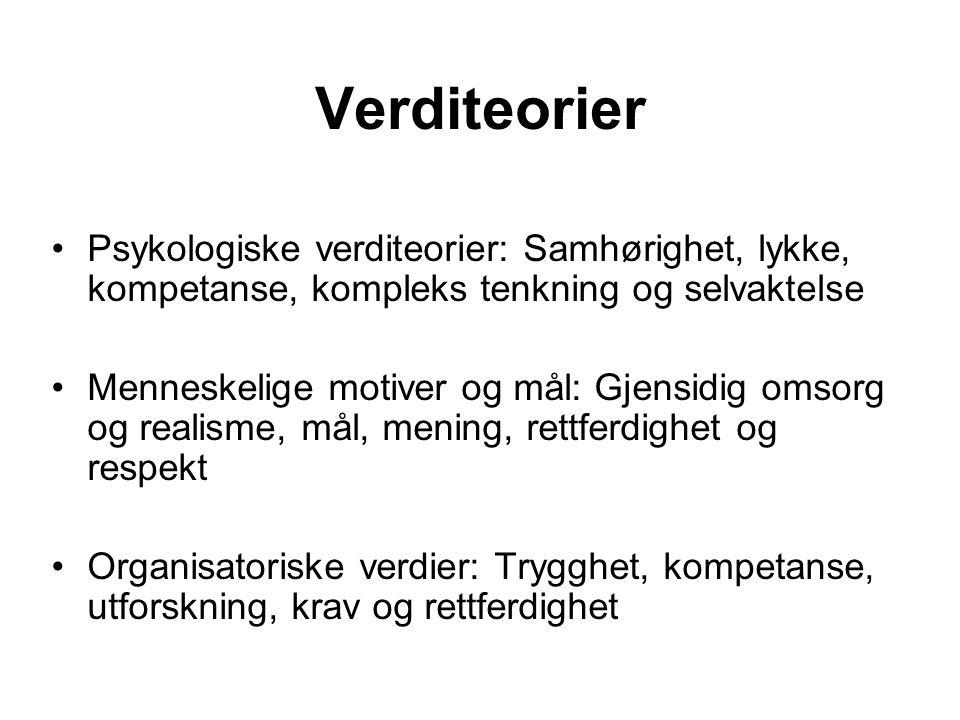 Verditeorier Psykologiske verditeorier: Samhørighet, lykke, kompetanse, kompleks tenkning og selvaktelse.