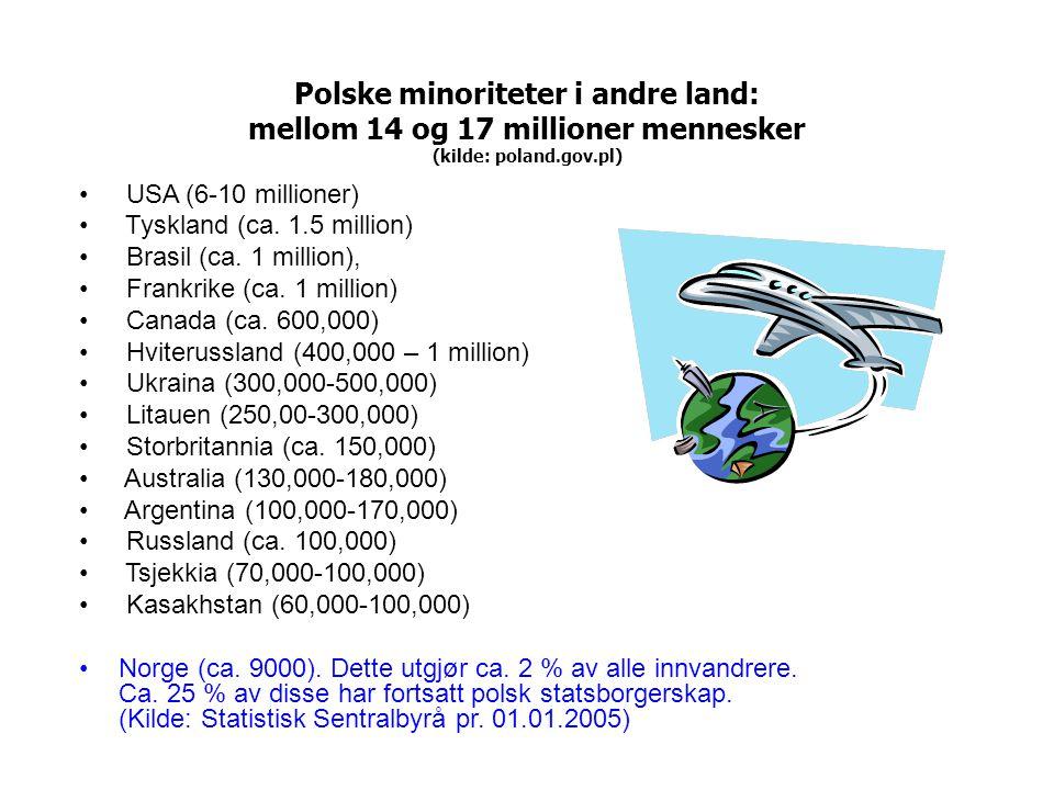 Polske minoriteter i andre land: mellom 14 og 17 millioner mennesker (kilde: poland.gov.pl)