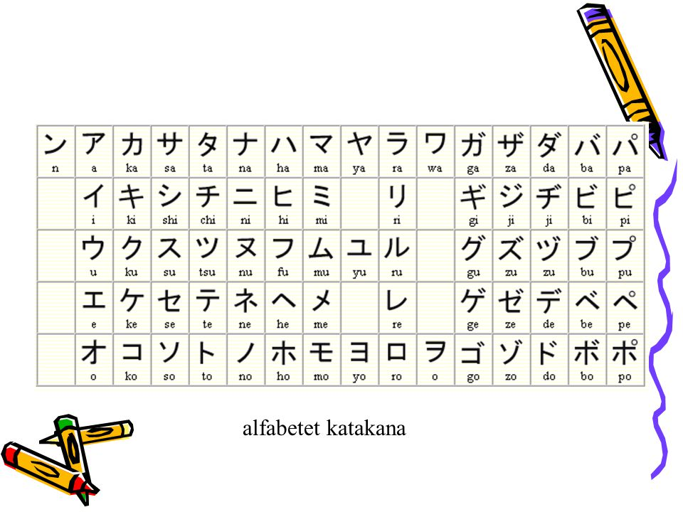 alfabetet katakana