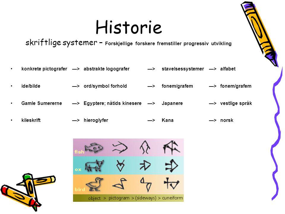 Historie skriftlige systemer – Forskjellige forskere fremstiller progressiv utvikling