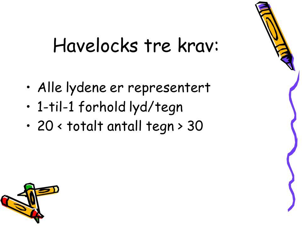 Havelocks tre krav: Alle lydene er representert