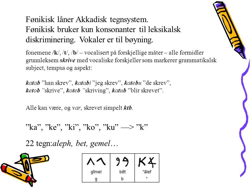 Fønikisk låner Akkadisk tegnsystem.