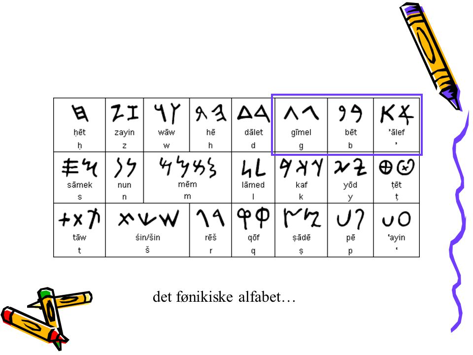 det fønikiske alfabet…