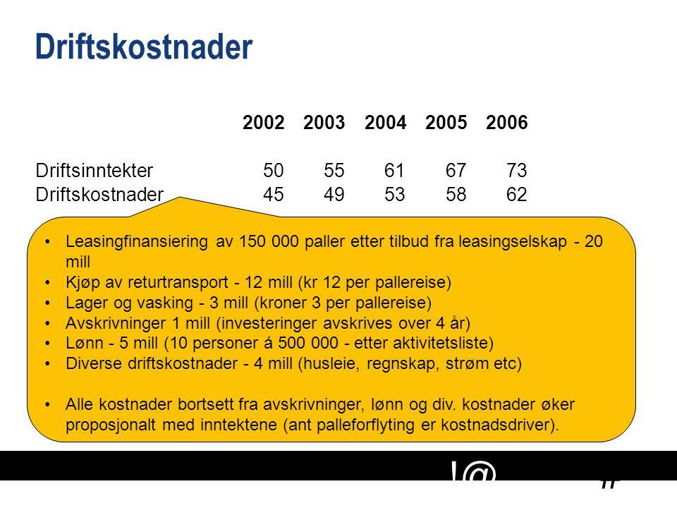 Driftskostnader 2002 2003 2004 2005 2006 Driftsinntekter 50 55 61 67