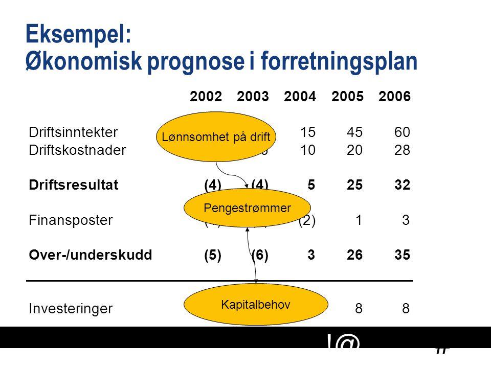 Eksempel: Økonomisk prognose i forretningsplan