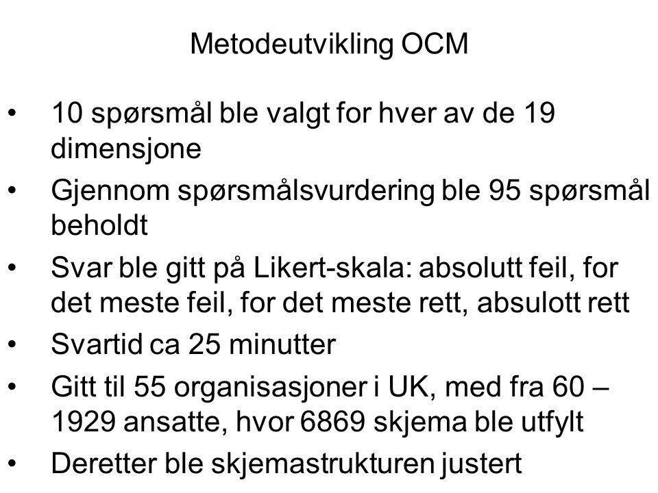 Metodeutvikling OCM 10 spørsmål ble valgt for hver av de 19 dimensjone. Gjennom spørsmålsvurdering ble 95 spørsmål beholdt.
