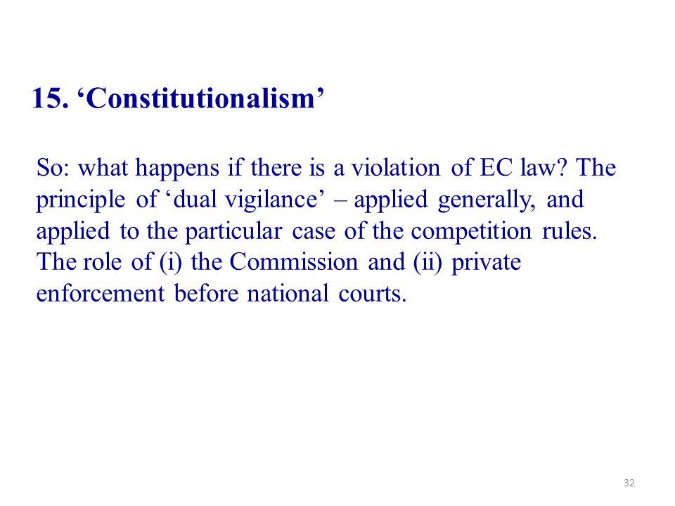 15. 'Constitutionalism'