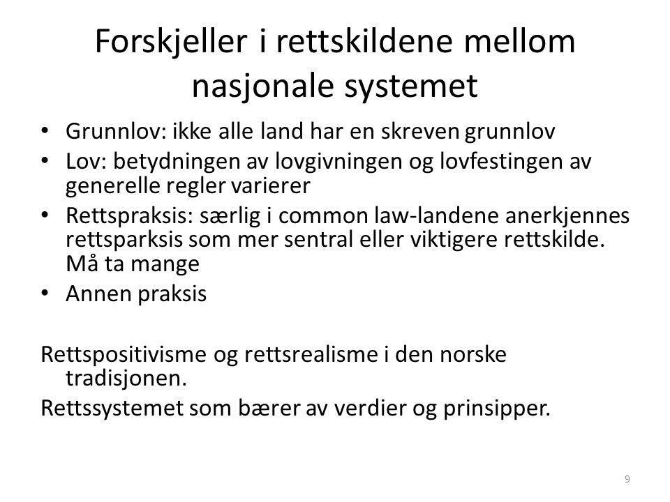 Forskjeller i rettskildene mellom nasjonale systemet