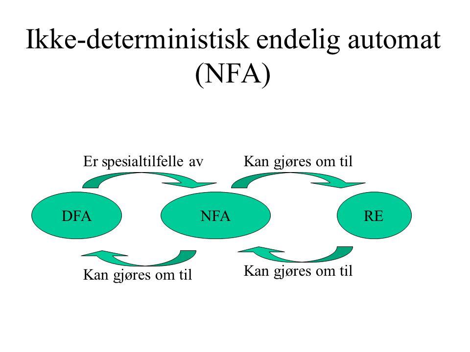 Ikke-deterministisk endelig automat (NFA)