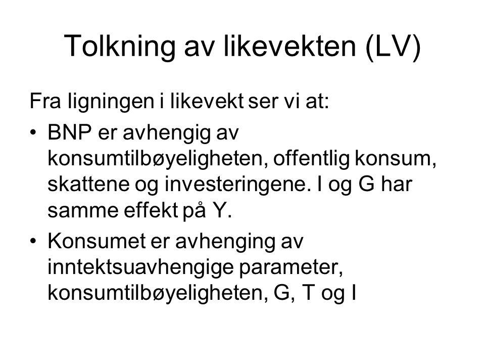 Tolkning av likevekten (LV)