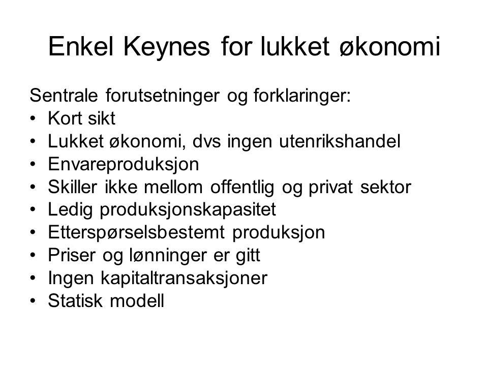 Enkel Keynes for lukket økonomi