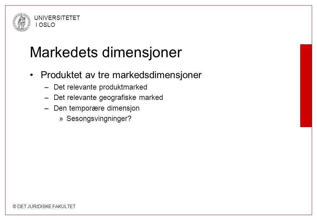 Markedets dimensjoner