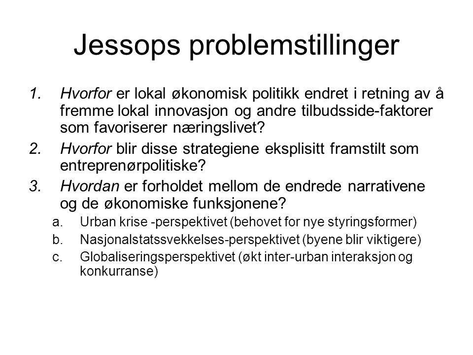 Jessops problemstillinger
