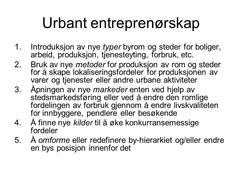 Urbant entreprenørskap