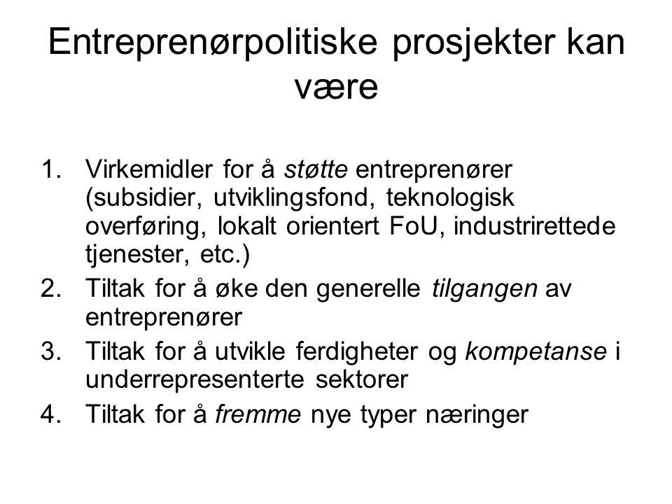 Entreprenørpolitiske prosjekter kan være