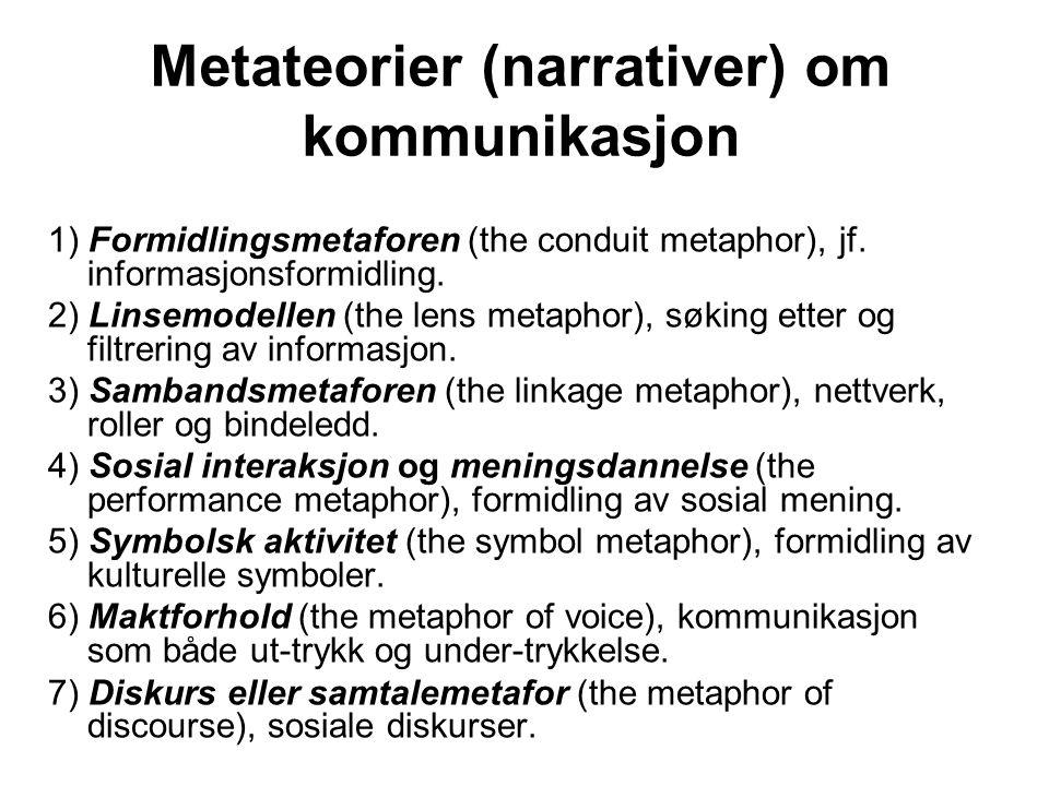 Metateorier (narrativer) om kommunikasjon