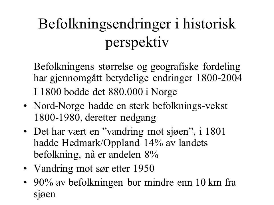 Befolkningsendringer i historisk perspektiv